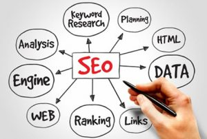 SEO Analysis and Strategy